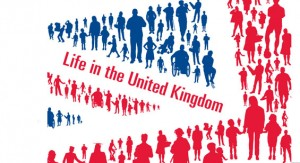 life in the uk 300x163 New Life in the UK Test 2013 (3rd edition)   w